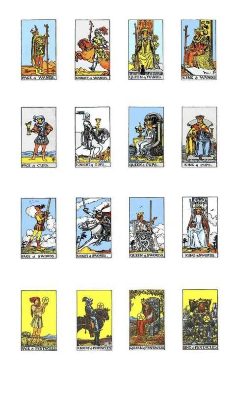 De betekenis van de tarot hofkaarten van de kleine arcana